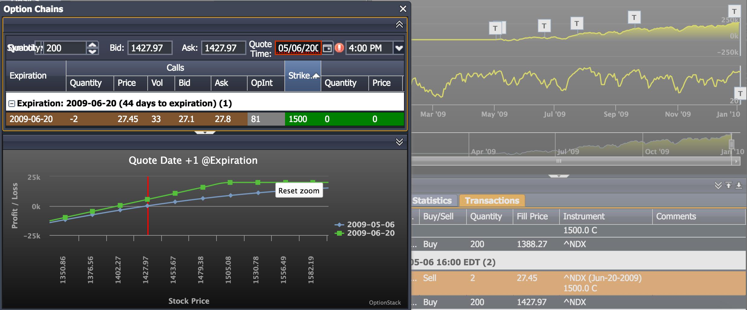 Wheatley option trading programs